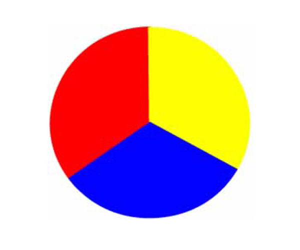 primary colors the color wheel