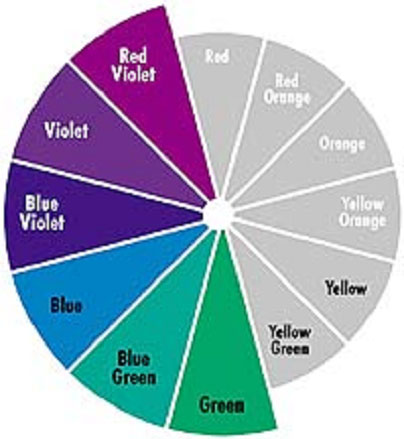 Cool Colors The Color Wheel